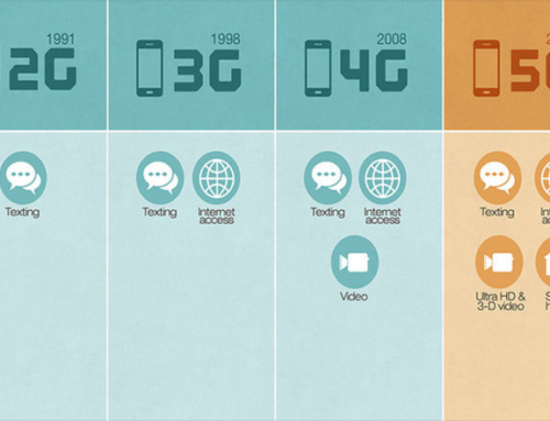 Serie på YouTube: Korte fakta på norsk om trådløs teknologi og helse